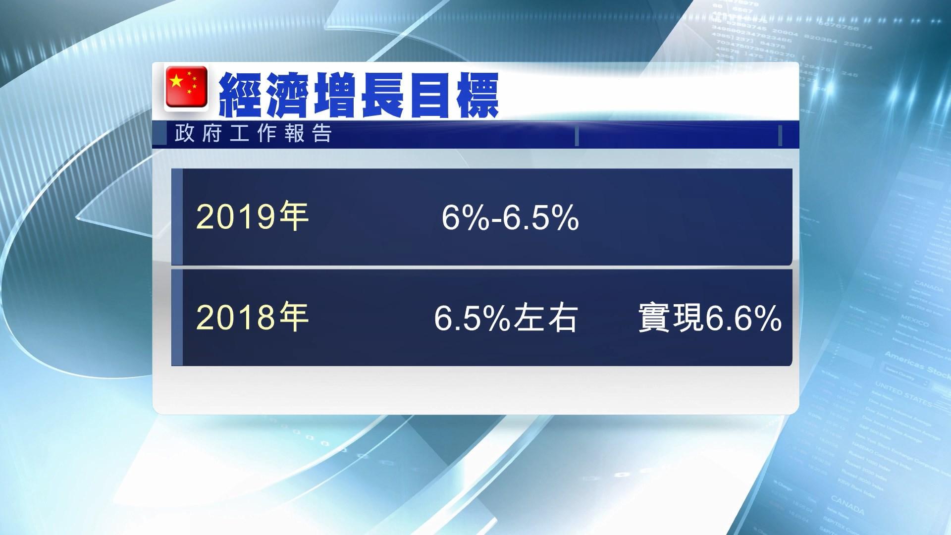 今年中國經濟增長目標6%至6.5%
