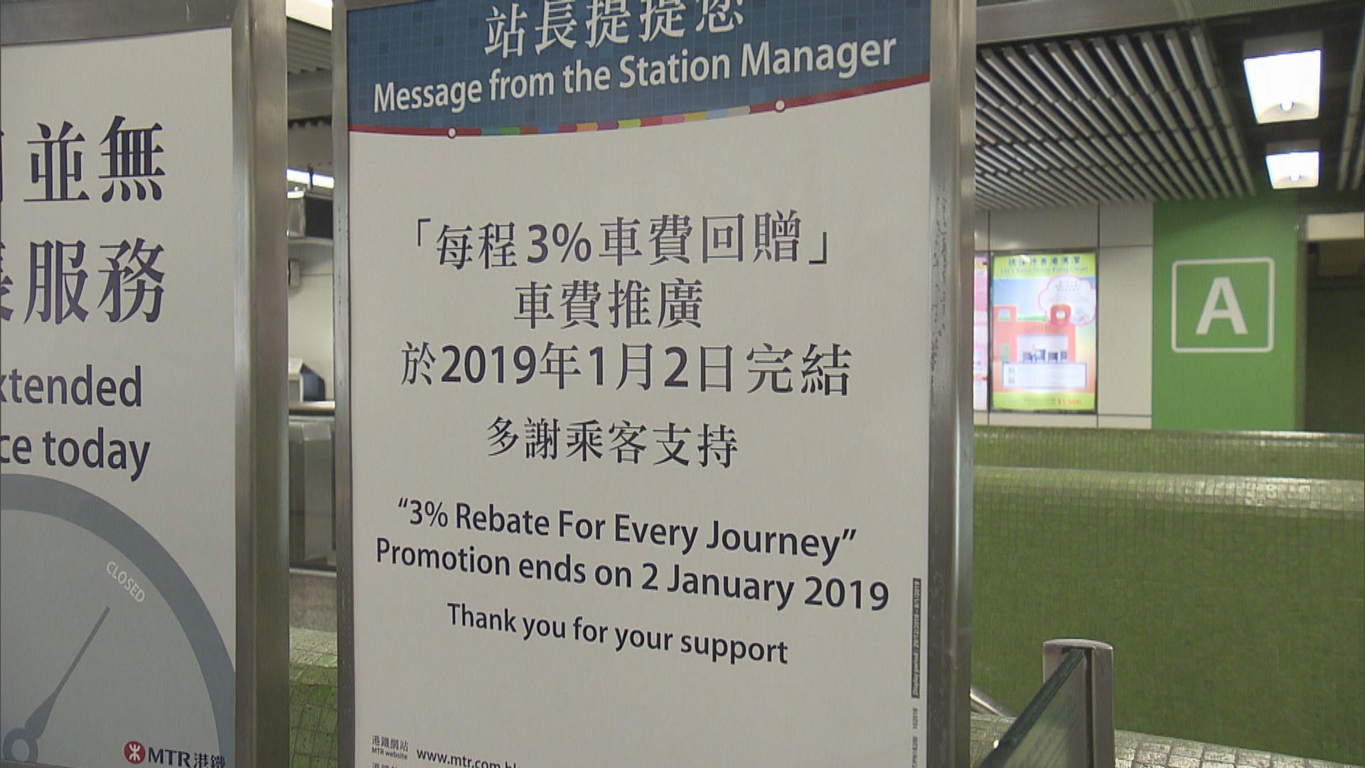 港鐵提供每程3%優惠今日之後結束