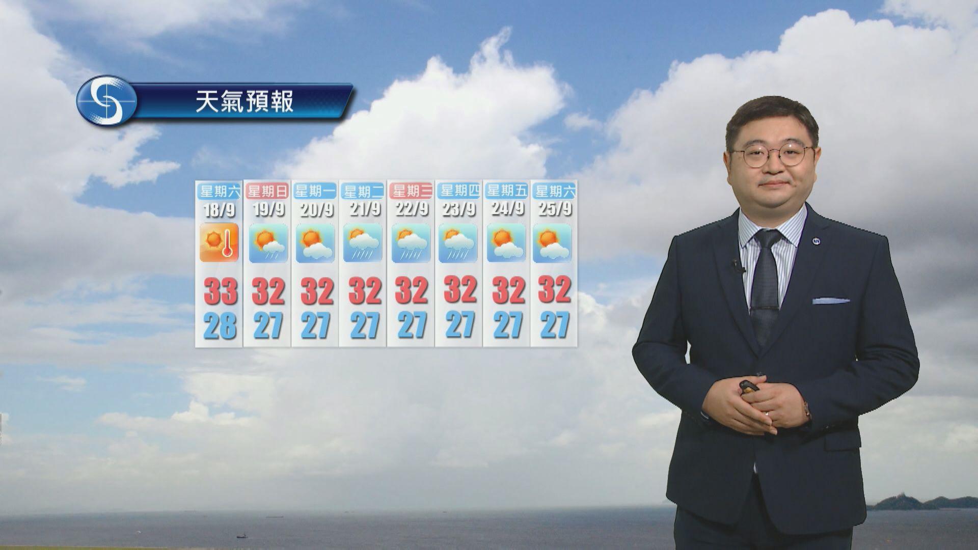 【天氣報告】(9月17日)