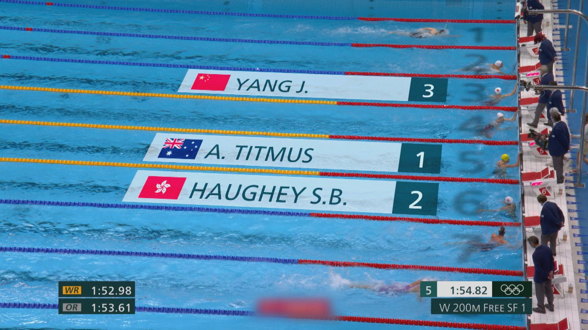 何詩蓓晉級女子200米自由泳決賽 成首位躋身游泳決賽港泳手