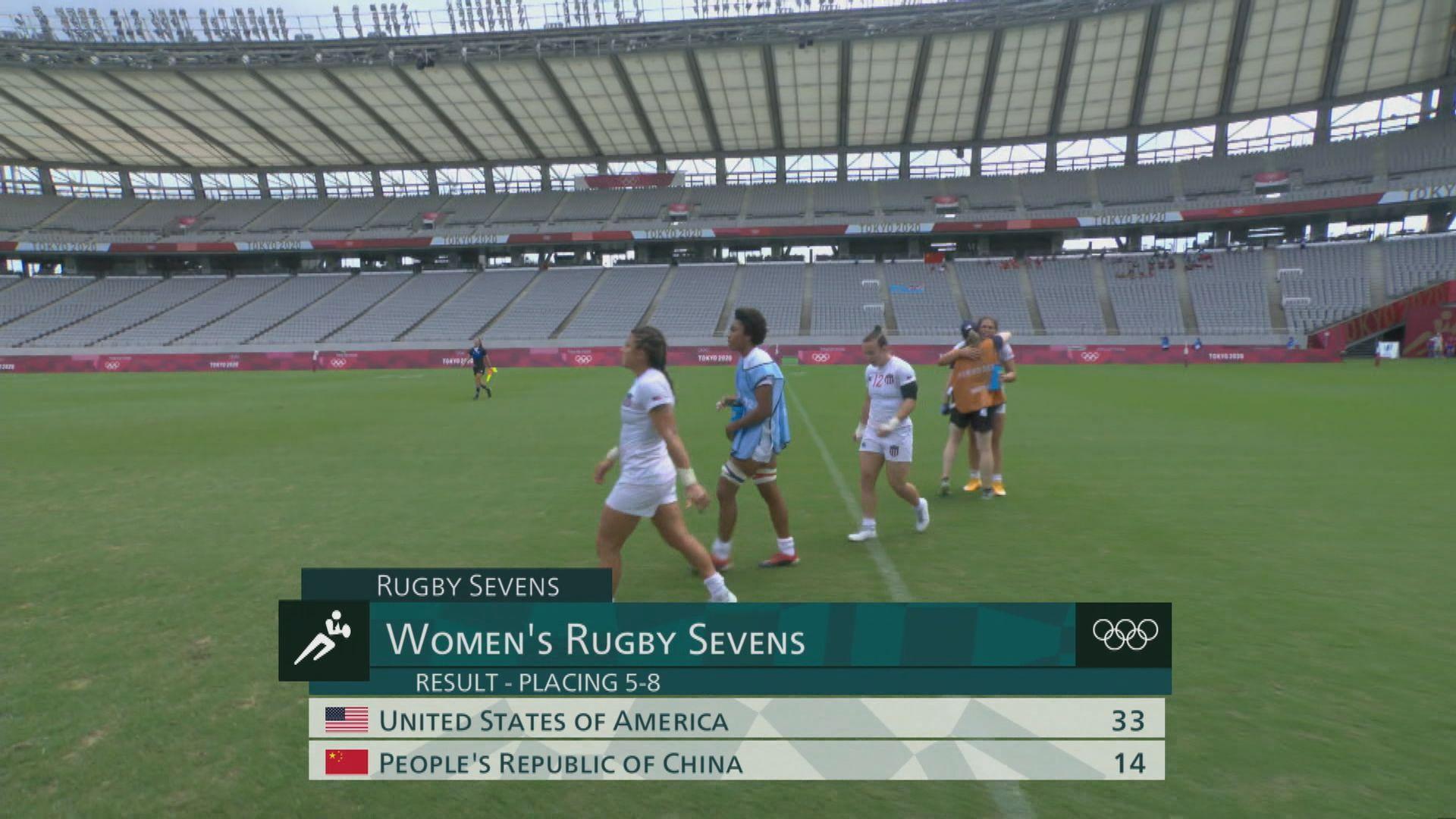 奧運女子七人欖球賽 中國隊最終排名第七