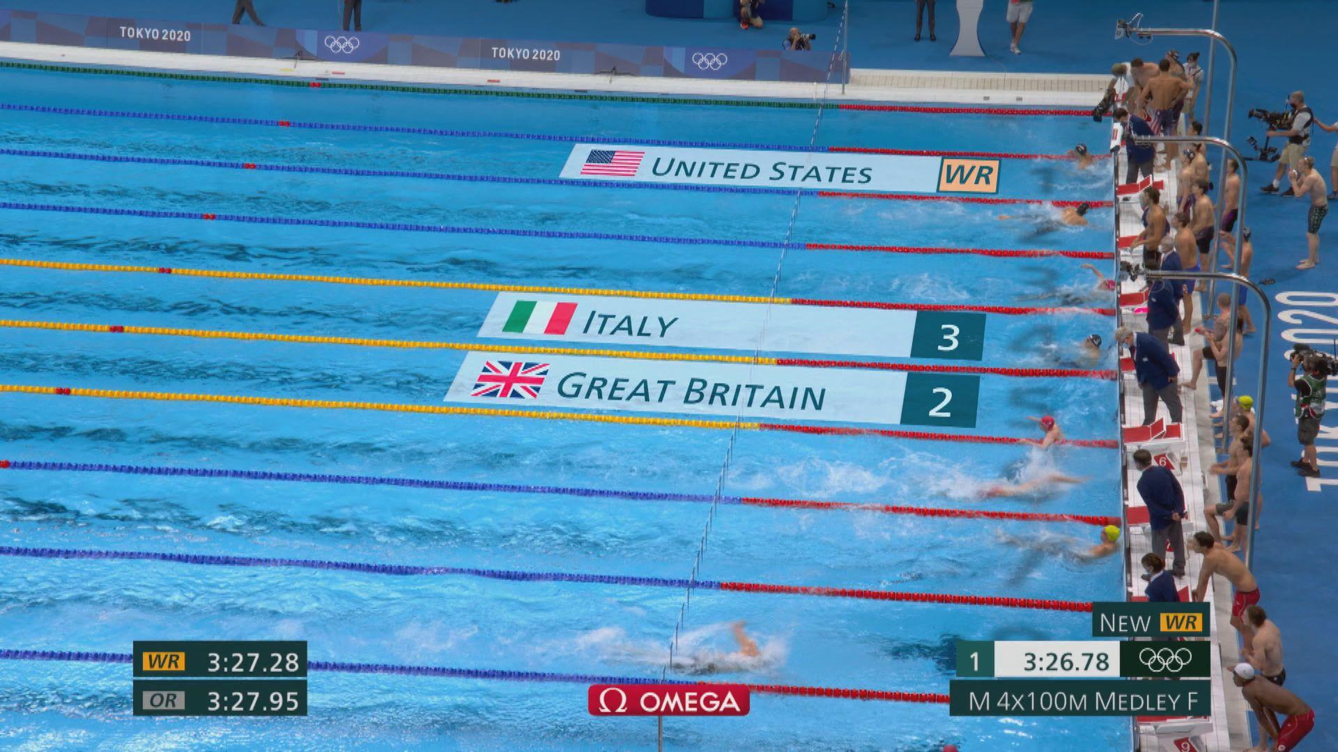 美國隊男子4x100米混合接力賽破世界紀錄奪金