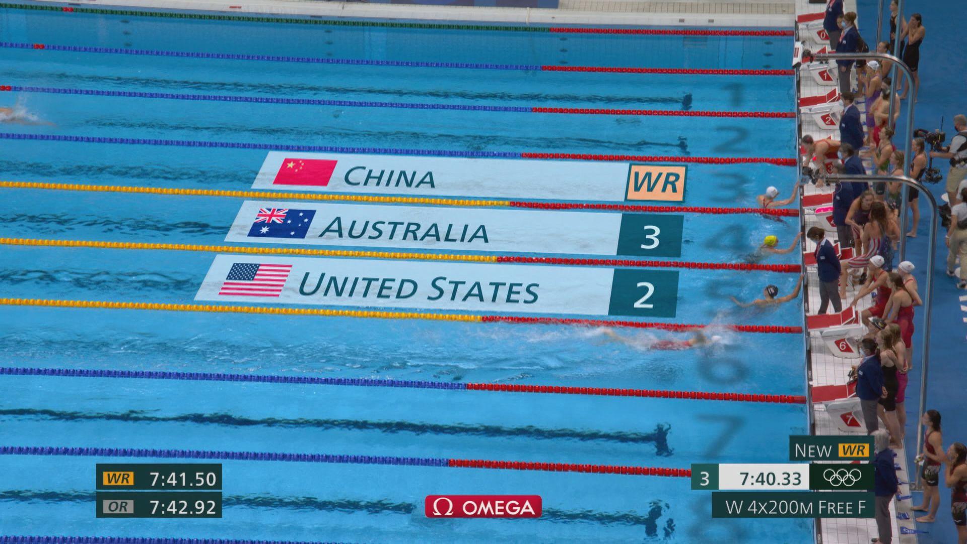 女子4X200米自由泳接力國家隊破世績奪金