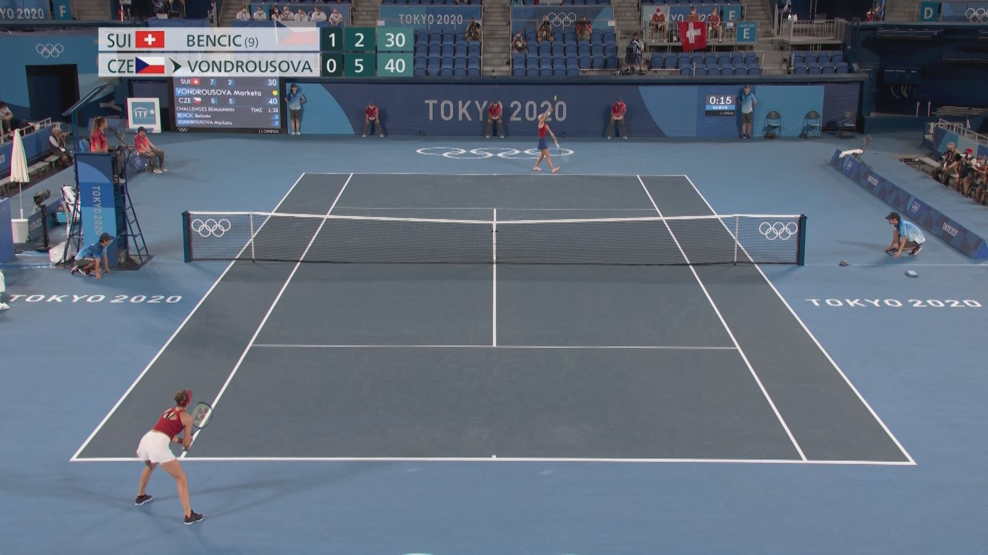 奧運網球女單決賽 賓絲錫擊敗方杜素娃奪金