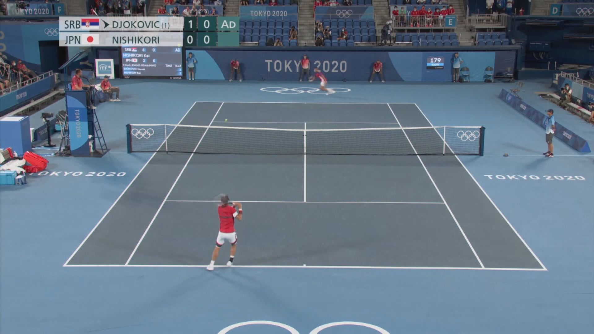 網球男單 祖高域挫錦織圭入四強