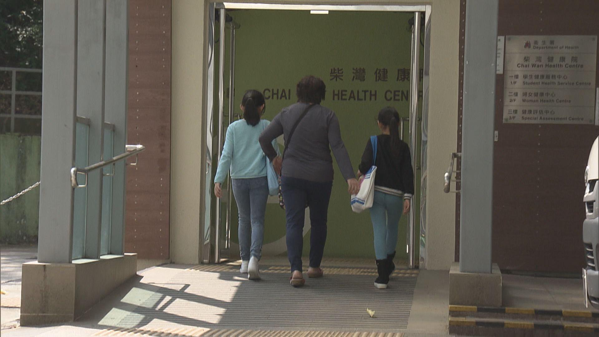 學童周年檢查平均出席率僅約六成半