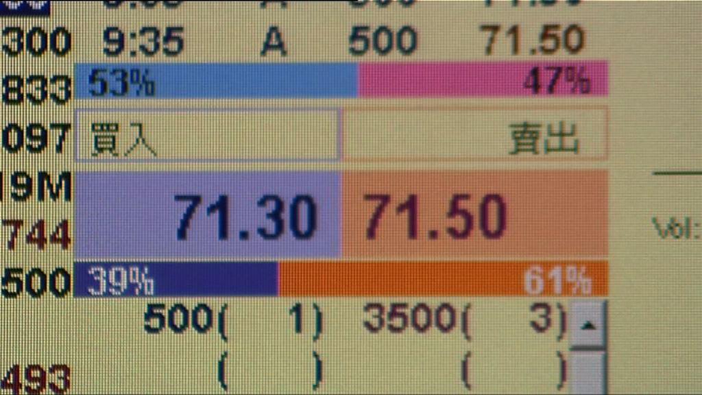 【作價合理】WSJ:董家售東方海外或因受壓
