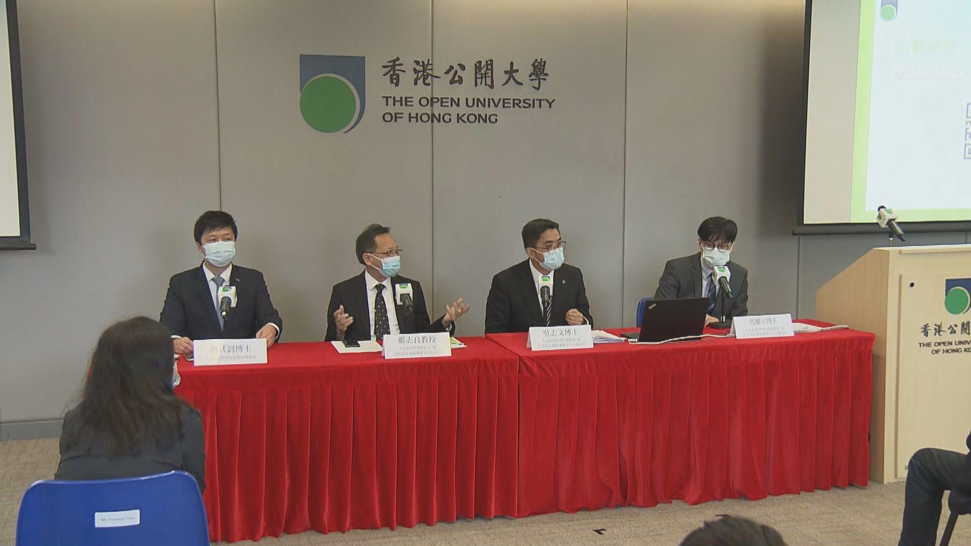 香港公開大學編製居屋公開價格指數