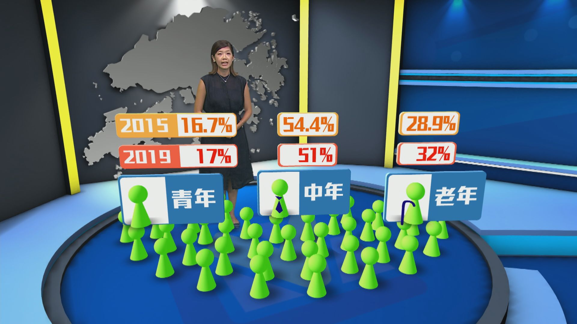 【政情號外】民生議題打不響 建制憂失守年青選區