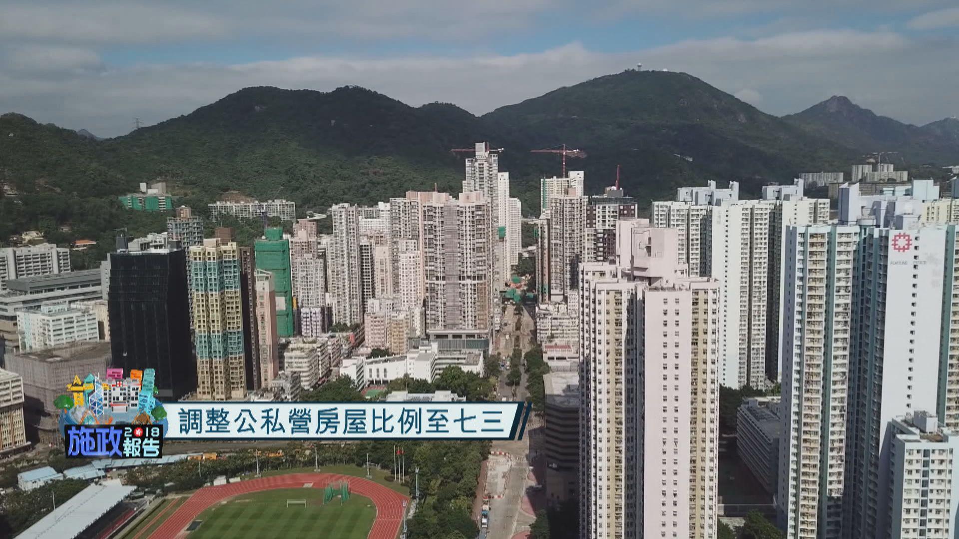 【施政報告】新增土地七成用於興建公營房屋