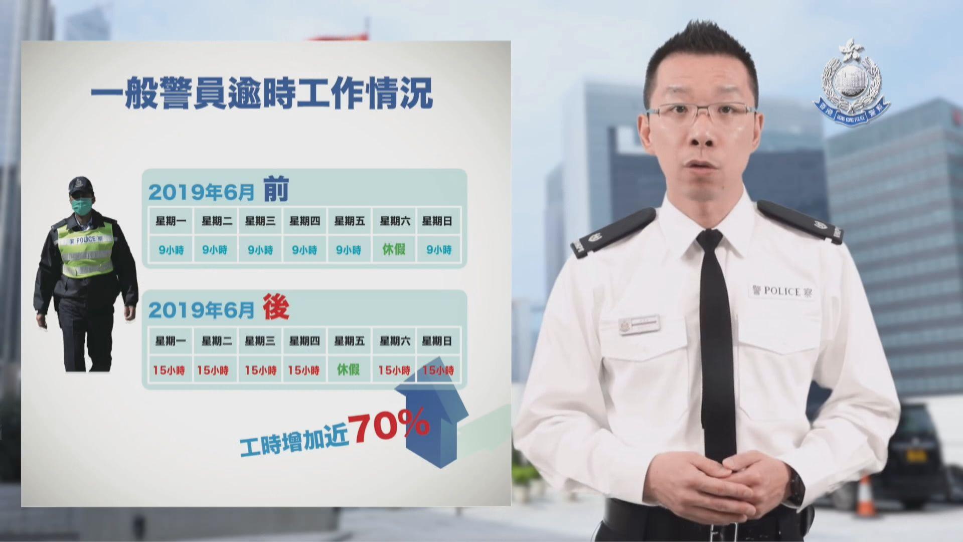 警方 : 大部分新增預算支付過去逾時工作津貼