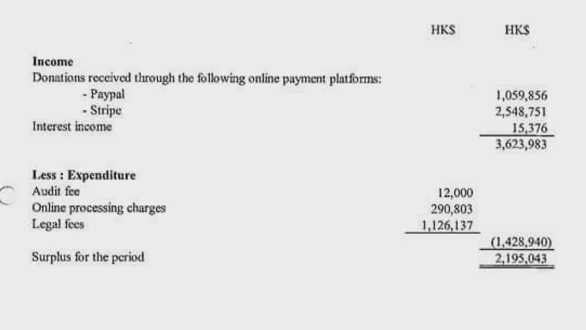 許智峯公開核數報告 重申眾籌款項一直存在律師樓戶口