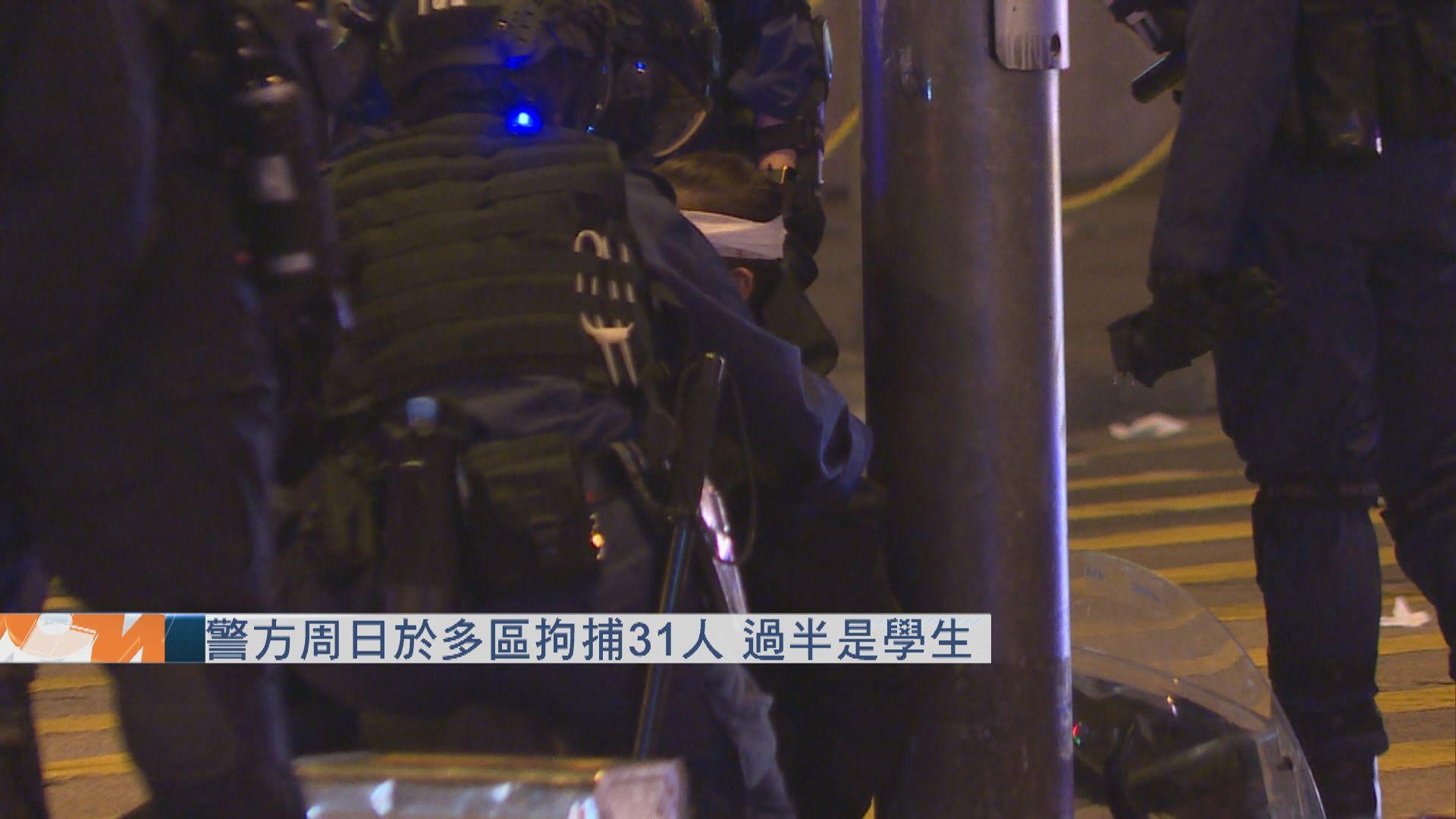 警方周日多區拘捕31人 過半是學生