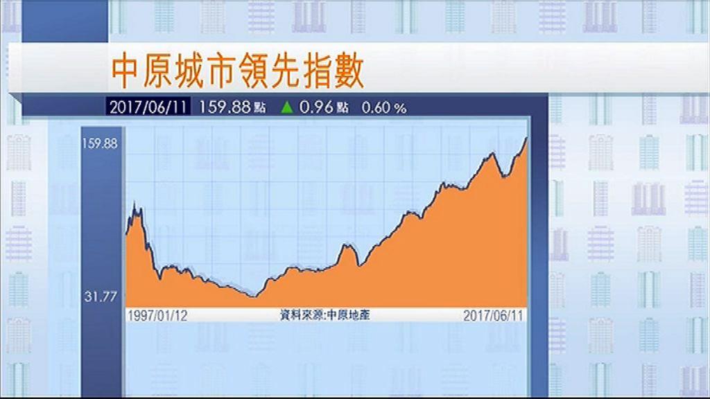 【又新高】樓價指數繼續破頂
