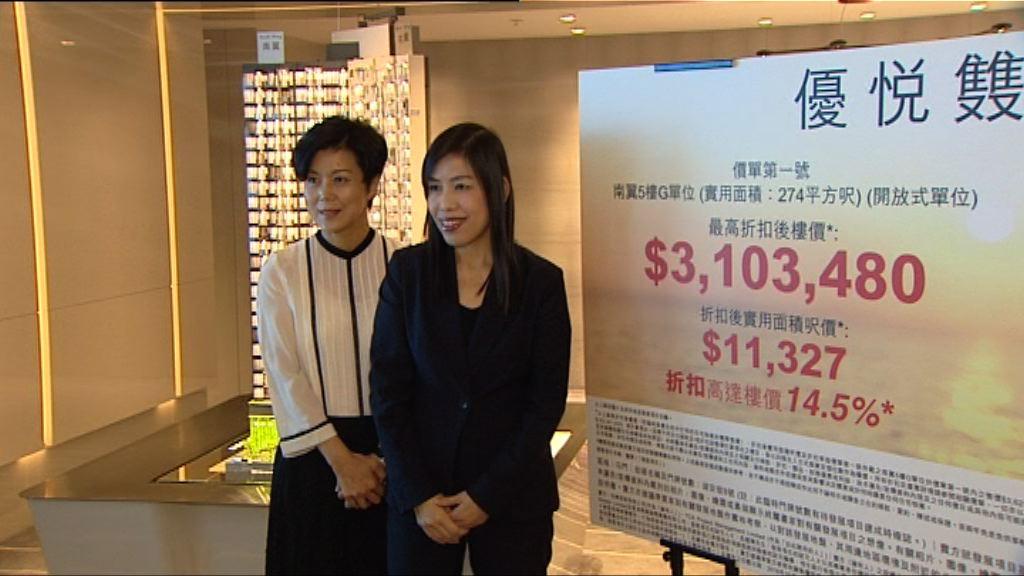 【高於市價】香港興業屯門新盤實呎近1.2萬