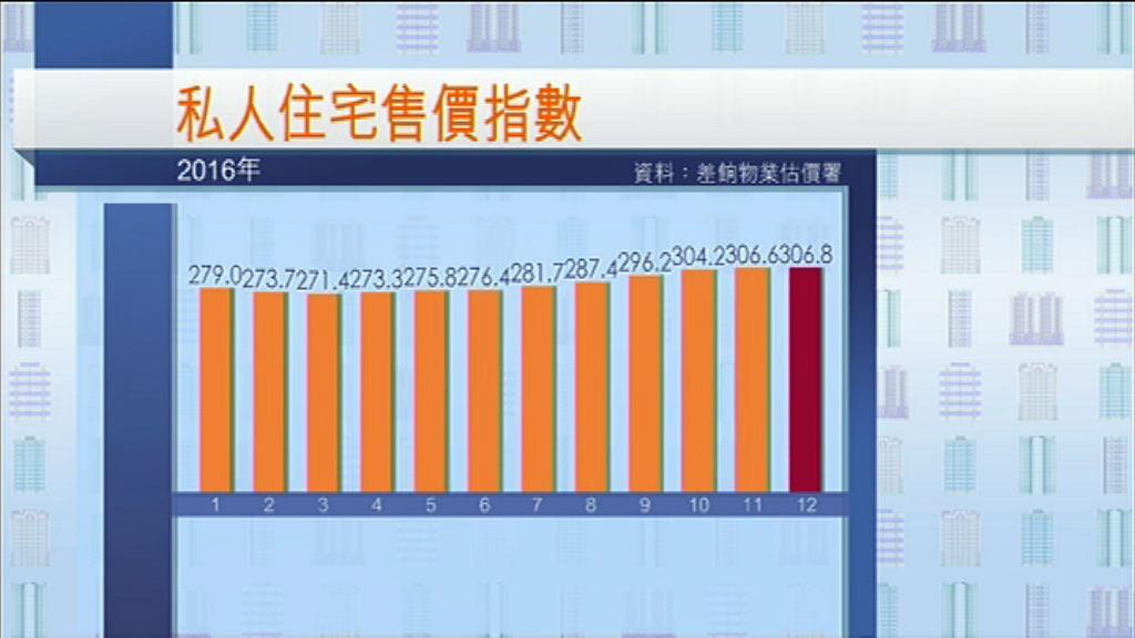 【連升九月】12月私人住宅樓價指數創新高