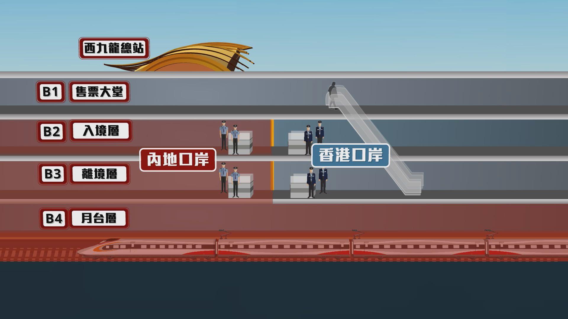 高鐵一地兩檢條例9月4日起實施