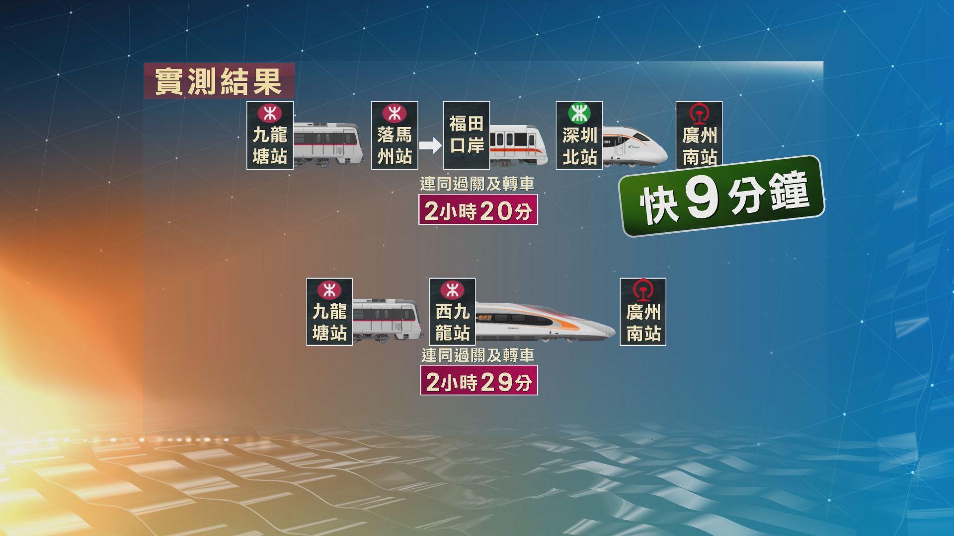 香港經深圳轉乘高鐵去廣州較直達車省時