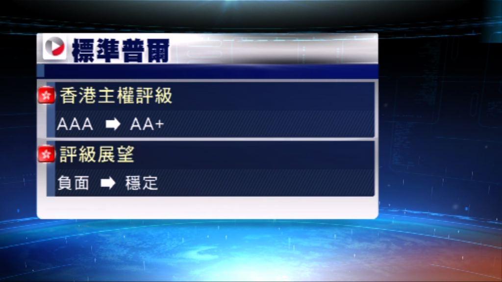 標普降香港主權評級 指中港制度政治關連強