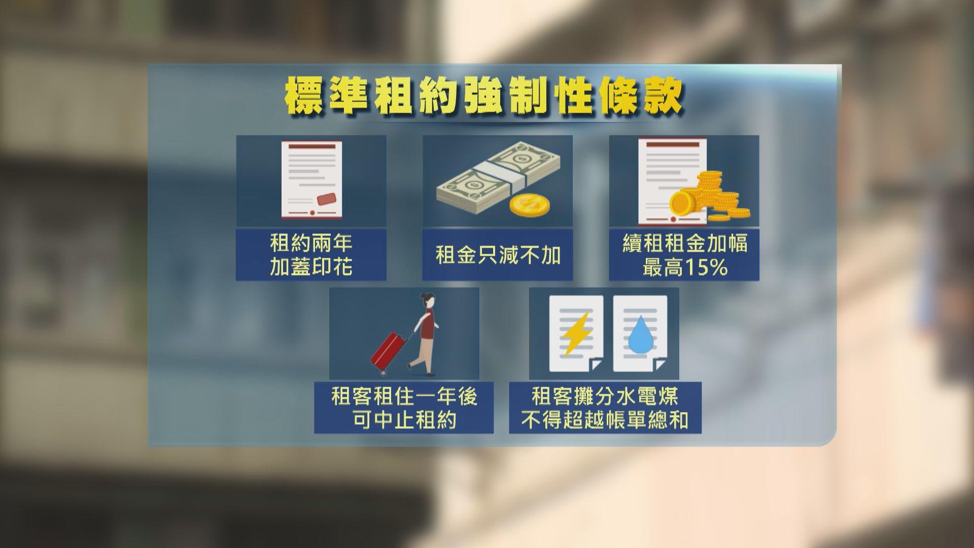 政府倡設劏房租務管制 租客享四年租住權保障
