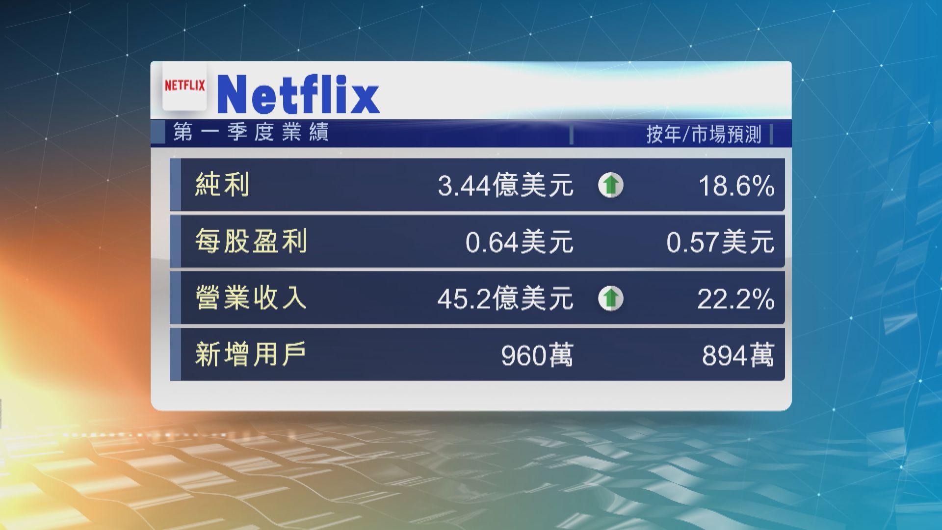 Netflix上季盈利好過預期
