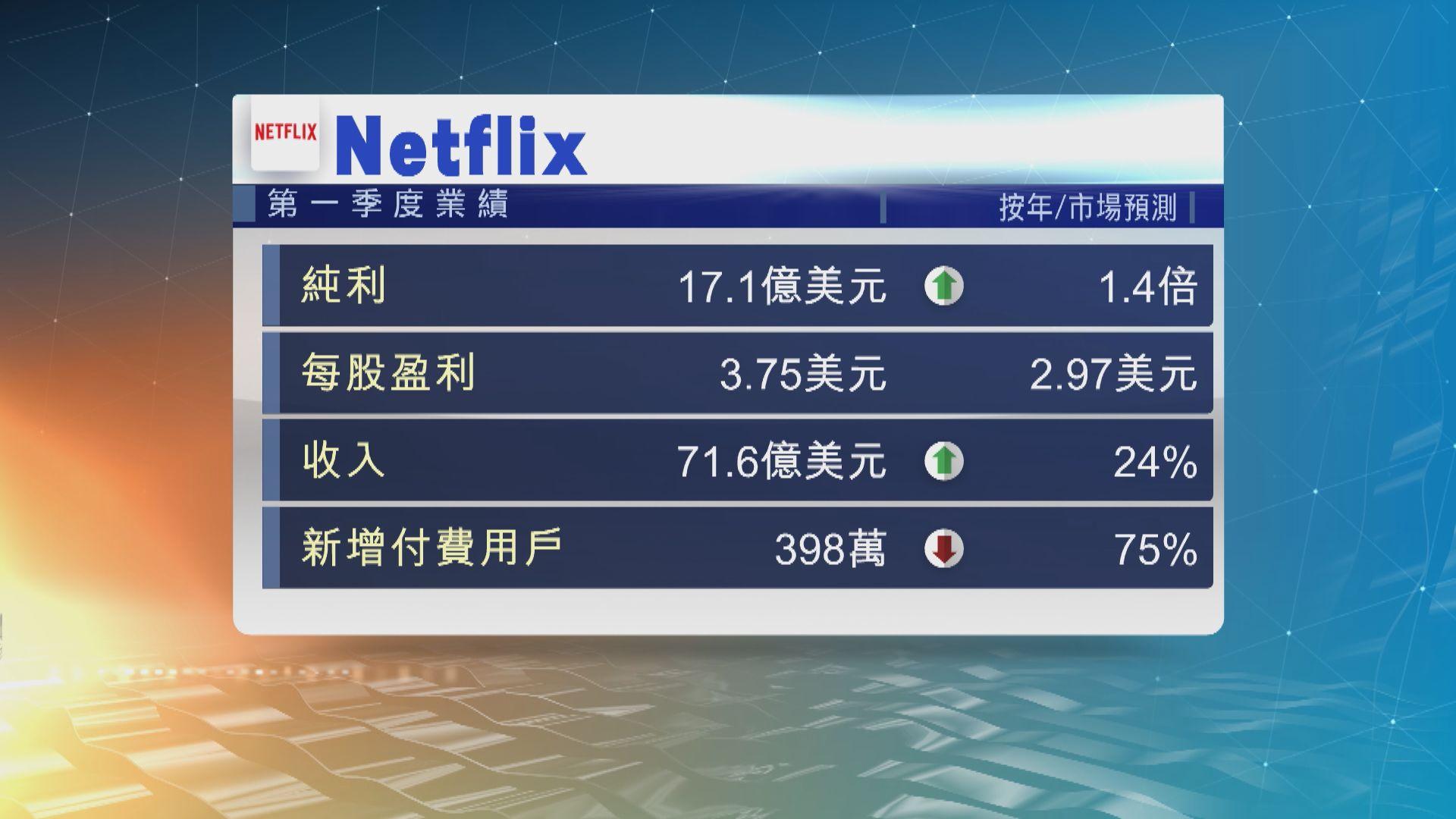 Netflix上季新增付費用戶遠遜預期 盤後股價逾挫10%