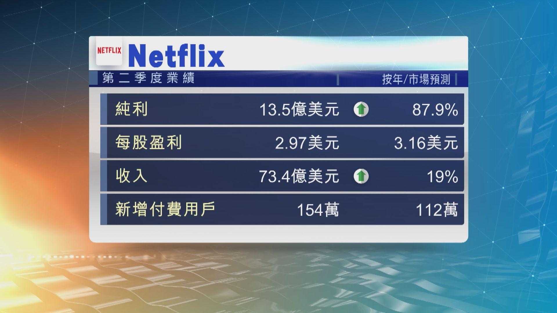 Netflix料今季新增付費用戶350萬 遜預期