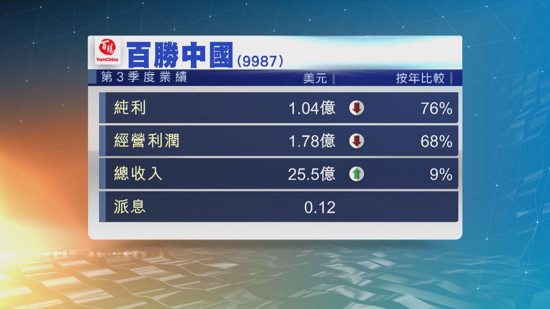 百勝中國第3季純利按年倒退76% 派季度息12美仙