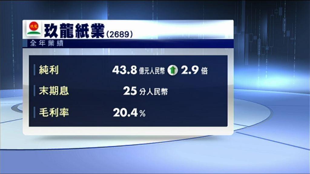 【業績速報】玖紙多賺2.9倍 息25分人幣