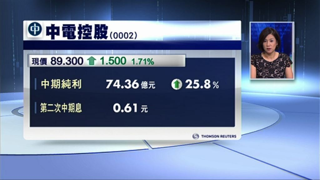 【中期業績】中電多賺25% 第二次中期息0.61元
