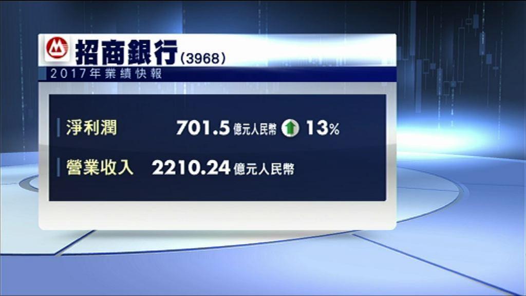 【業績速報】招行去年多賺13%