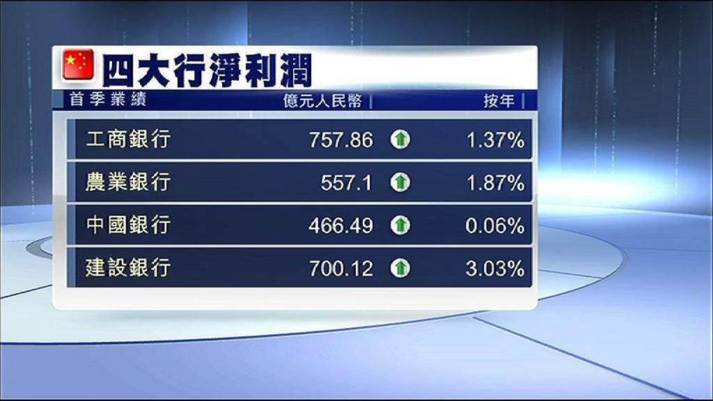 【季度業績】四大國商行季度純利微升 不良貸款率普遍改善