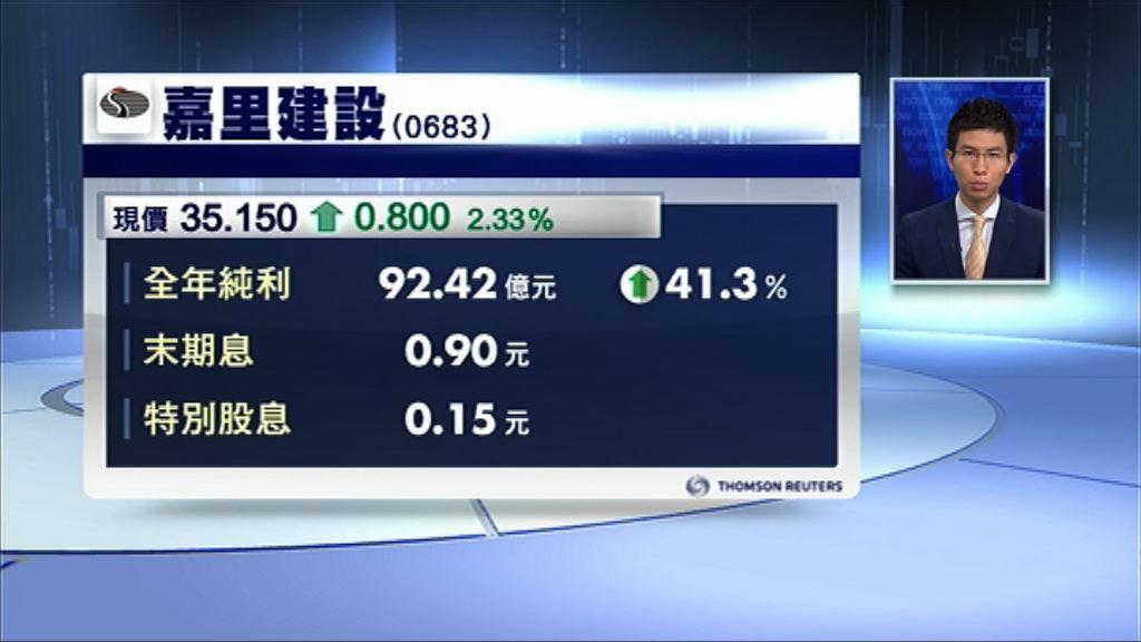 【業績速報】嘉里多賺41% 連特息派1.05元