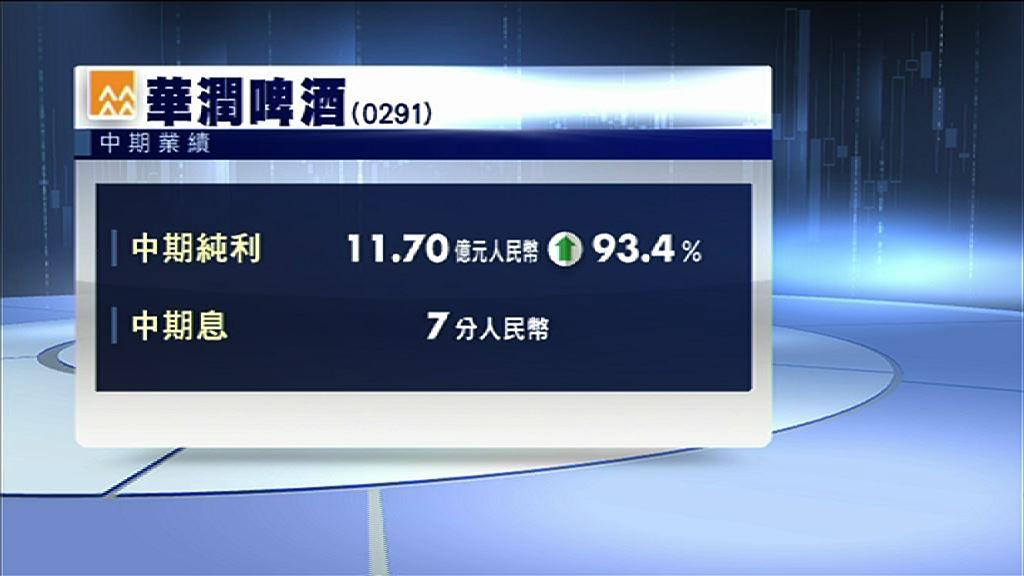 【業績速報】潤啤中期純利升93%