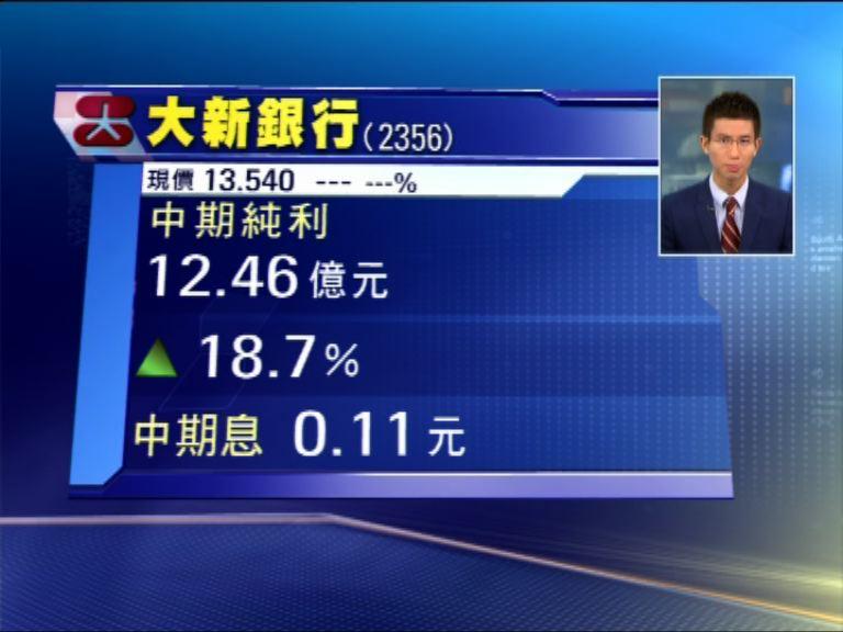 【業績速報】大新銀行半年多賺18%