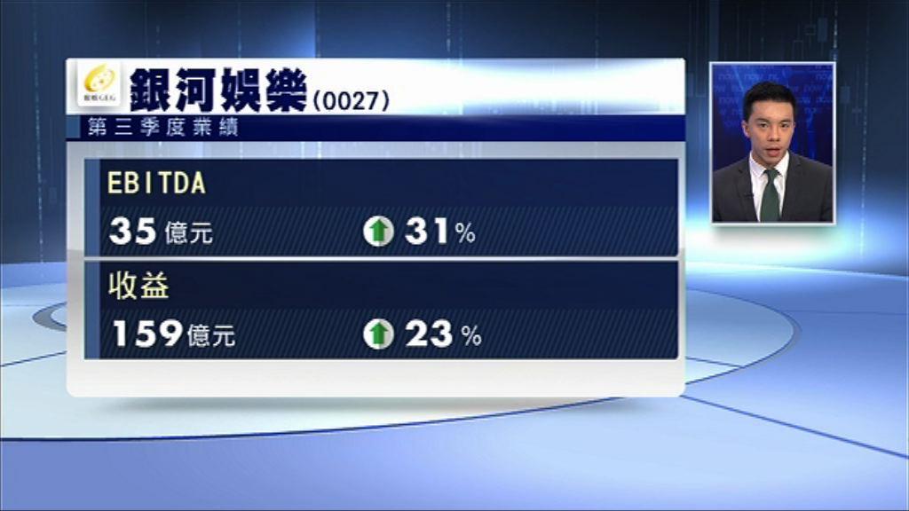【VIP增長超中場】銀娛上季EBITDA升31%