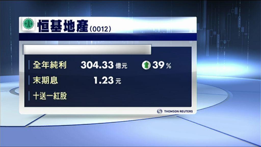 【業績速報】恒地多賺39% 息1.23兼送紅股