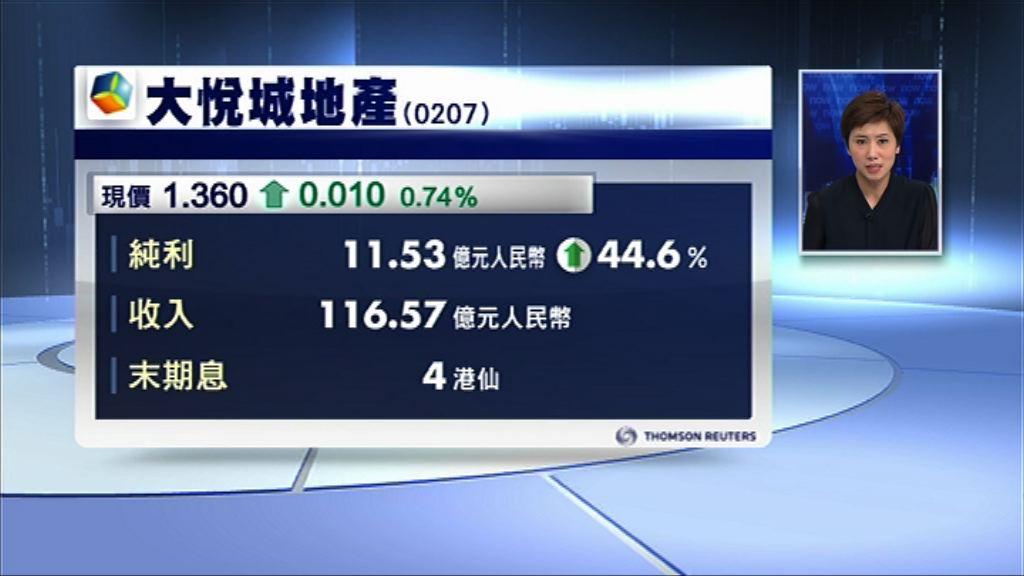 大悅城地產去年多賺44% 息4港仙