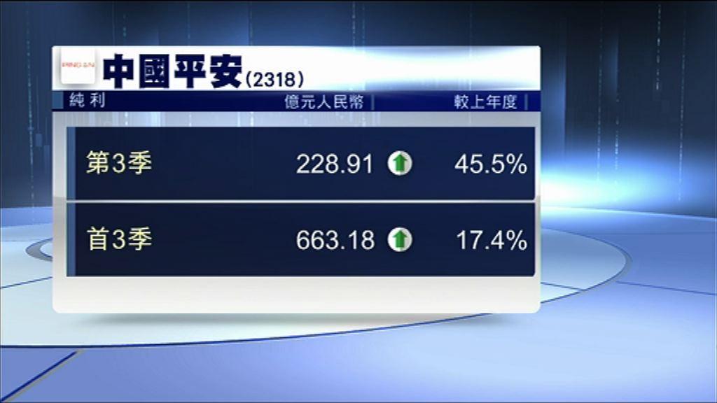【業績速報】平保首三季多賺17%