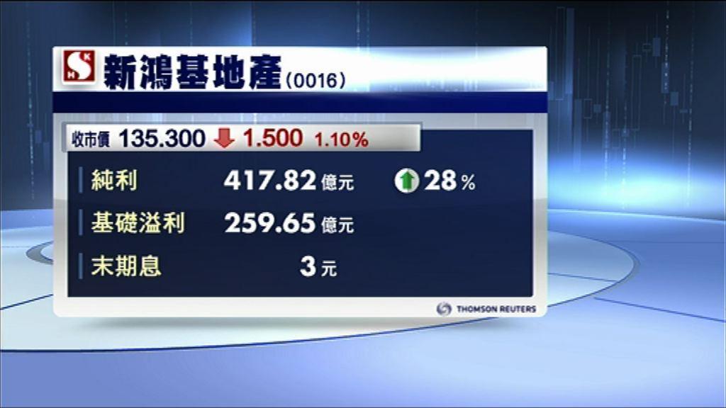 【業績速報】新地全年多賺28% 息3元
