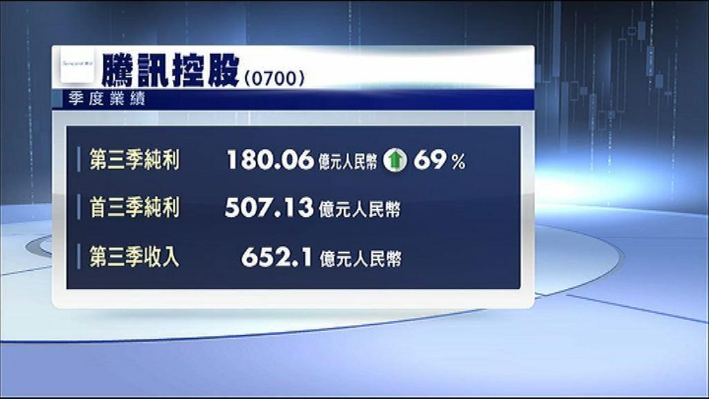 【手遊收入大增】騰訊上季多賺69%勝預期