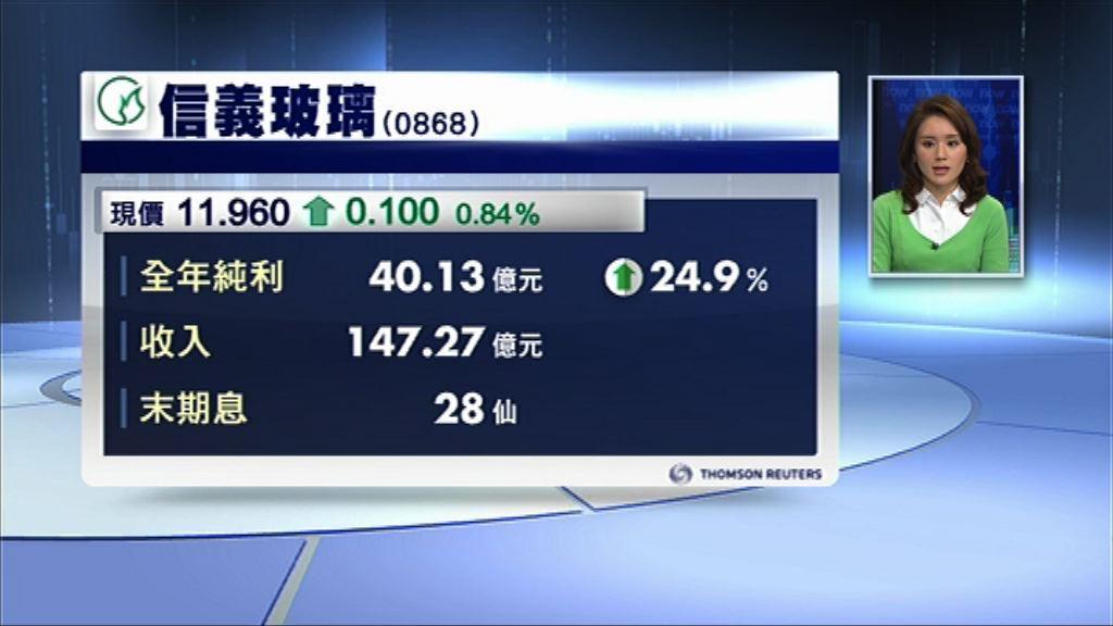 【業績速報】信玻去年多賺近25% 息28仙