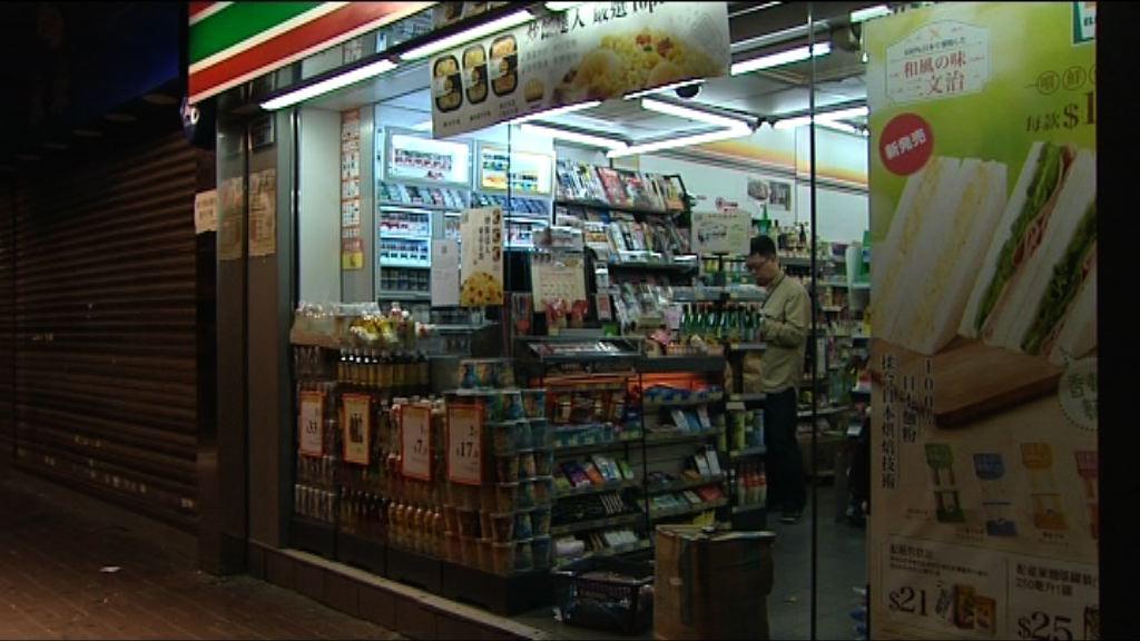 油麻地便利店遇劫失千多元