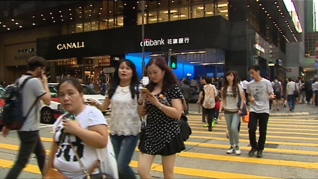 調查:本港明年加薪扣除預期通脹僅1.8%