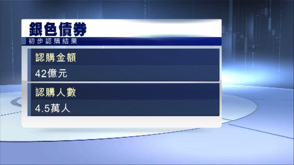 【按年大減】銀債初步認購金額約42億
