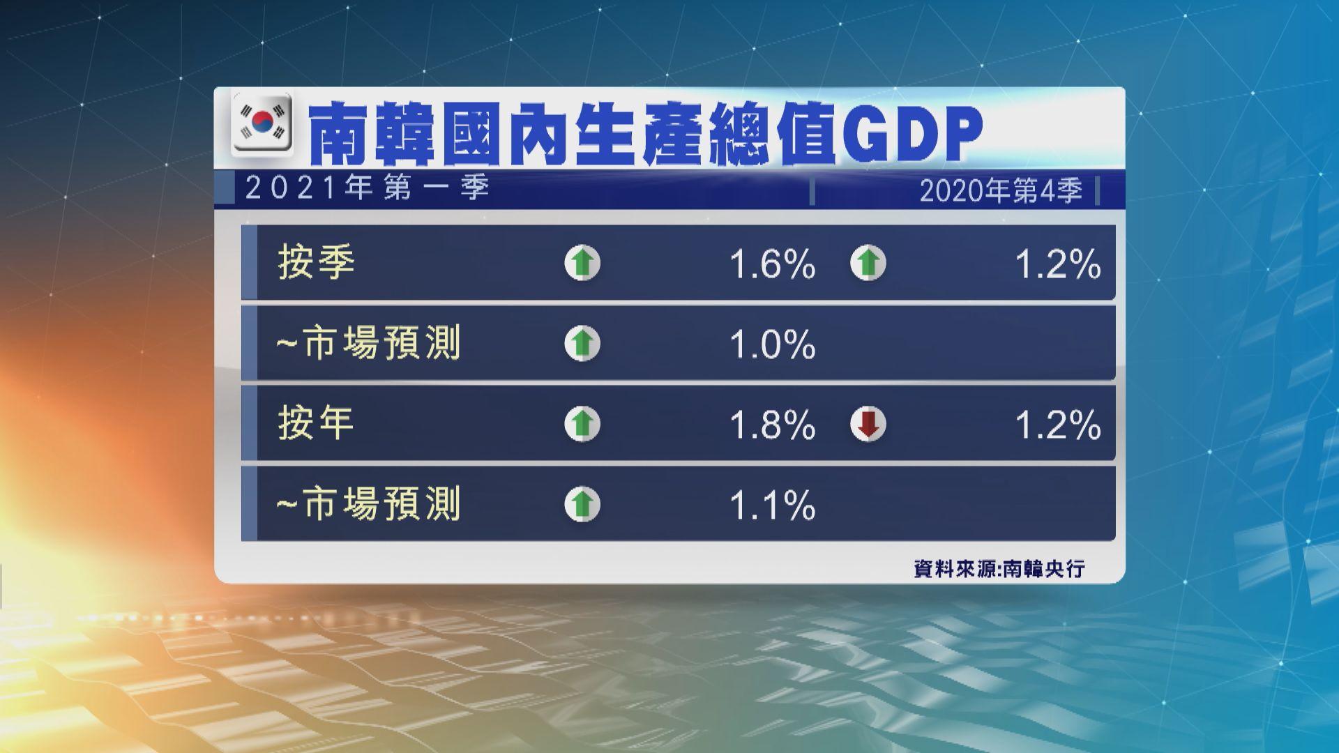 南韓首季經濟好過市場預期