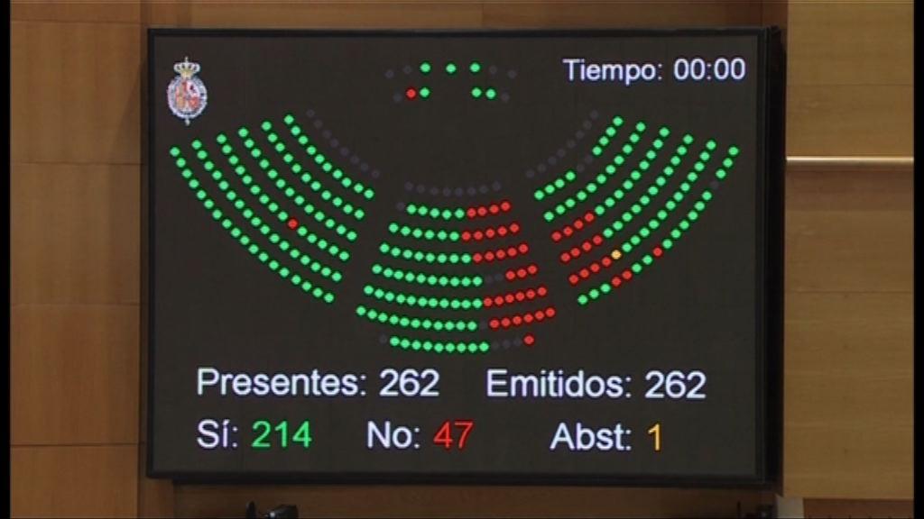 西班牙參議院通過收回加泰自治權