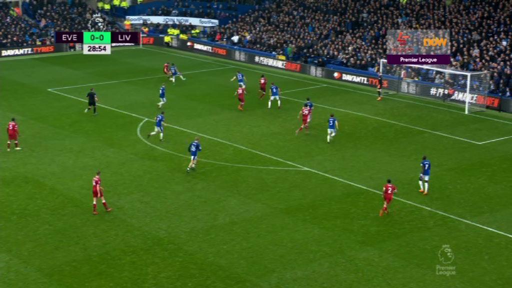 英超 愛華頓 0:0 利物浦