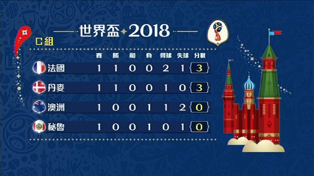 世界盃C組次輪賽事將在下周四舉行