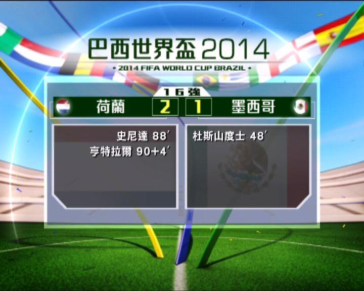 世界盃16強 荷蘭反勝墨西哥二比一晉級